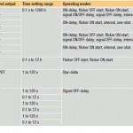 کارت ADAM-3114 – ماژول ایزولاسیون جریان ورودی AC