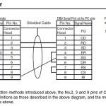ماژول APAX-5002 – روتر 2 اسلاته