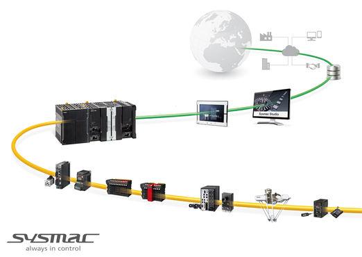 Sysmac_integrated_platform