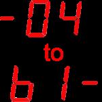 پارامتر – یاسکاوا b1-04 تا b1-17