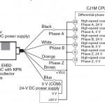 طریقه اتصال انکدر به plc های omron